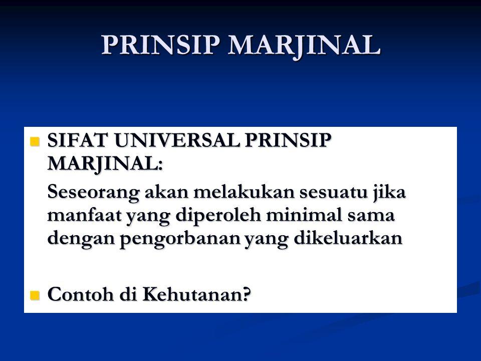PRINSIP MARJINAL SIFAT UNIVERSAL PRINSIP MARJINAL: SIFAT UNIVERSAL PRINSIP MARJINAL: Seseorang akan melakukan sesuatu jika manfaat yang diperoleh mini