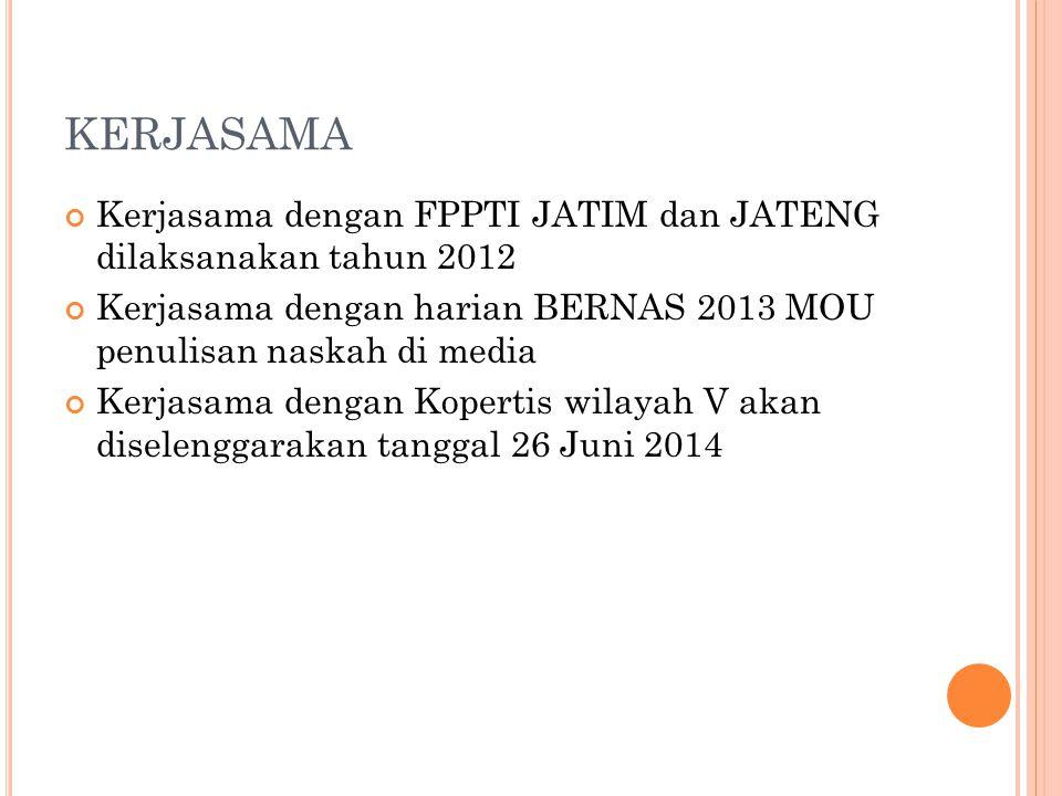KERJASAMA Kerjasama dengan FPPTI JATIM dan JATENG dilaksanakan tahun 2012 Kerjasama dengan harian BERNAS 2013 MOU penulisan naskah di media Kerjasama