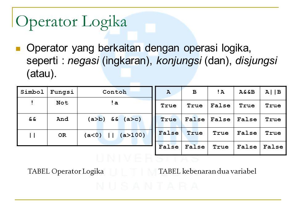 Operator Logika Operator yang berkaitan dengan operasi logika, seperti : negasi (ingkaran), konjungsi (dan), disjungsi (atau). SimbolFungsiContoh !Not
