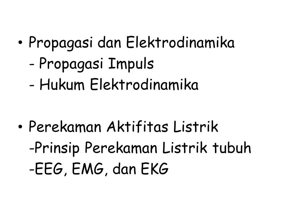 Propagasi dan Elektrodinamika - Propagasi Impuls - Hukum Elektrodinamika Perekaman Aktifitas Listrik -Prinsip Perekaman Listrik tubuh -EEG, EMG, dan E