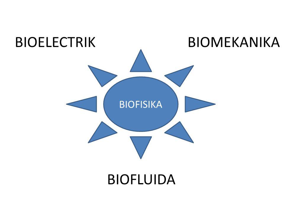 BIOFISIKA BIOELECTRIKBIOMEKANIKA BIOFLUIDA