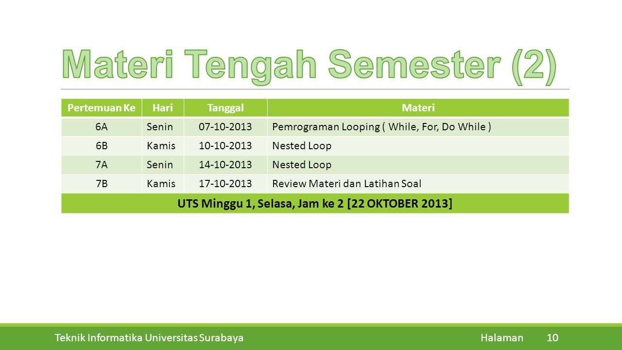Teknik Informatika Universitas Surabaya Halaman 10 Pertemuan KeHariTanggalMateri 6ASenin07-10-2013Pemrograman Looping ( While, For, Do While ) 6BKamis10-10-2013Nested Loop 7ASenin14-10-2013Nested Loop 7BKamis17-10-2013Review Materi dan Latihan Soal UTS Minggu 1, Selasa, Jam ke 2 [22 OKTOBER 2013]