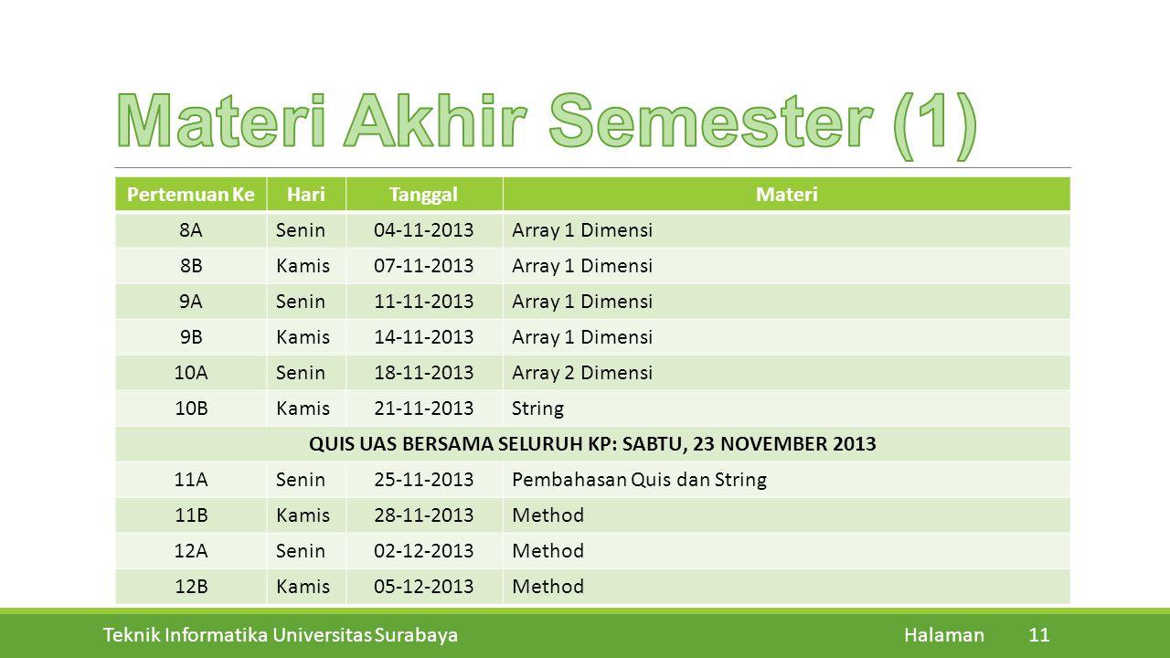 Teknik Informatika Universitas Surabaya Halaman 11 Pertemuan KeHariTanggalMateri 8ASenin04-11-2013Array 1 Dimensi 8BKamis07-11-2013Array 1 Dimensi 9AS