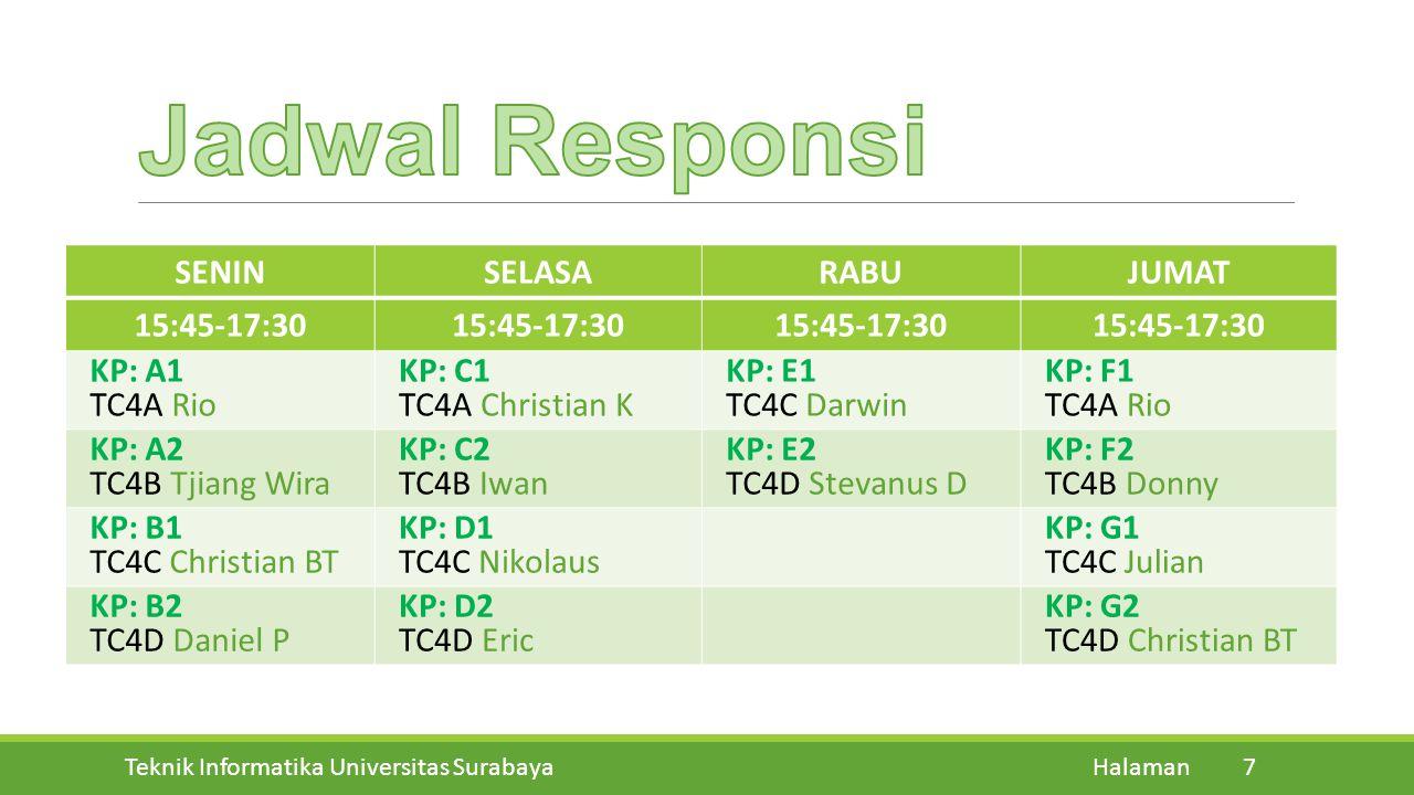 Teknik Informatika Universitas Surabaya Halaman 8 Nilai Tengah Semester (NTS) 25% Quis UTS + 15% Responsi + 10% Nilai Kelas + 50% UTS Nilai Akhir Semester (NAS) 25% Quis UAS + 15% Responsi + 10% Nilai Kelas + 50% UAS Nilai Akhir (NA) 40% NTS + 60% NAS