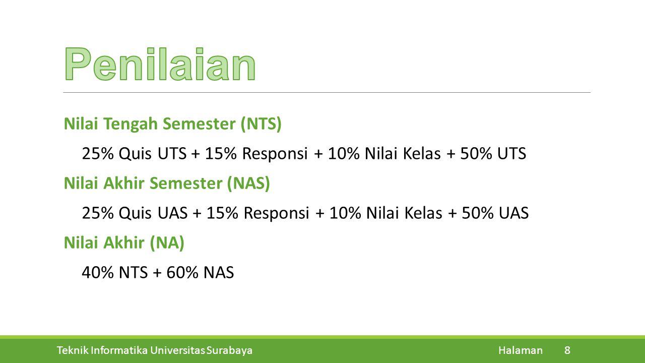 Teknik Informatika Universitas Surabaya Halaman 8 Nilai Tengah Semester (NTS) 25% Quis UTS + 15% Responsi + 10% Nilai Kelas + 50% UTS Nilai Akhir Seme