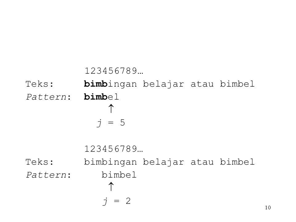 10 123456789… Teks: bimbingan belajar atau bimbel Pattern: bimbel  j = 5 123456789… Teks: bimbingan belajar atau bimbel Pattern: bimbel  j = 2
