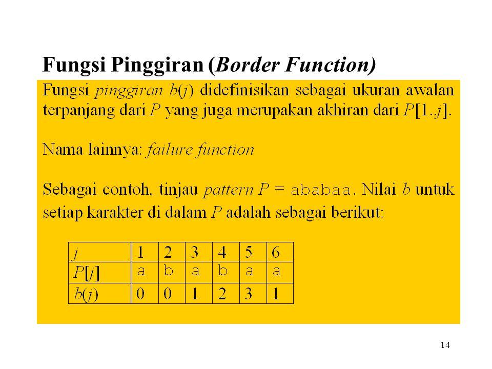 14 Fungsi Pinggiran (Border Function)