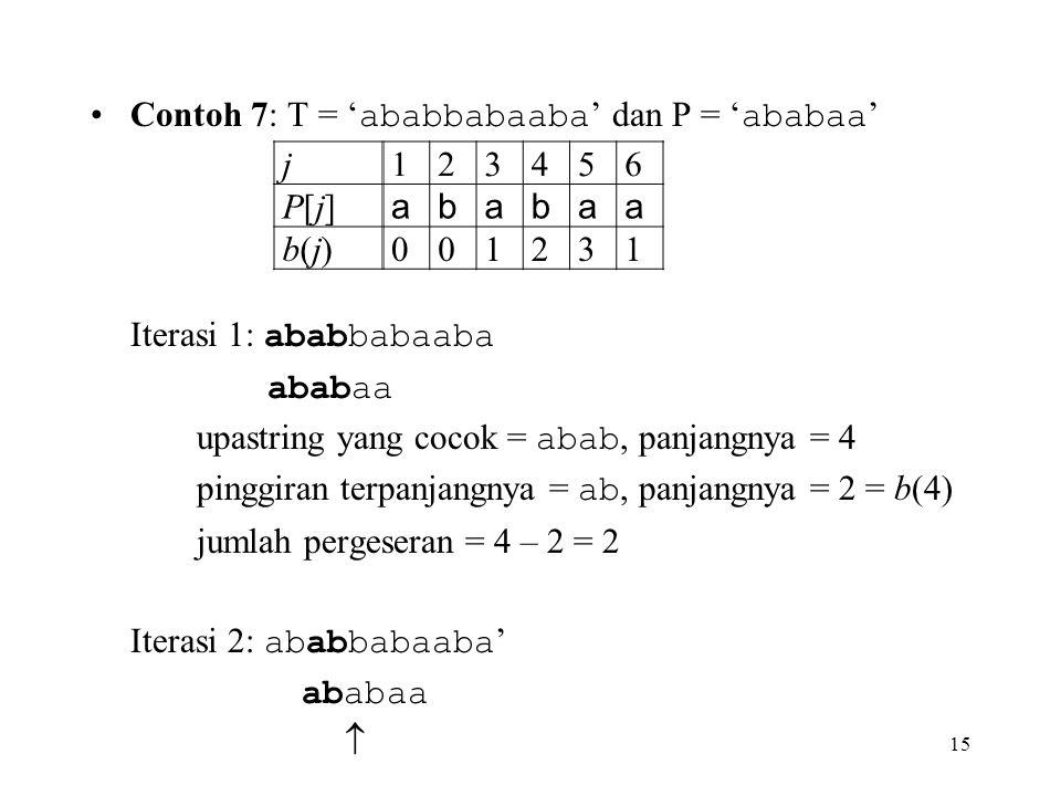 Contoh 7: T = ' ababbabaaba ' dan P = ' ababaa ' Iterasi 1: ababbabaaba ababaa upastring yang cocok = abab, panjangnya = 4 pinggiran terpanjangnya = a