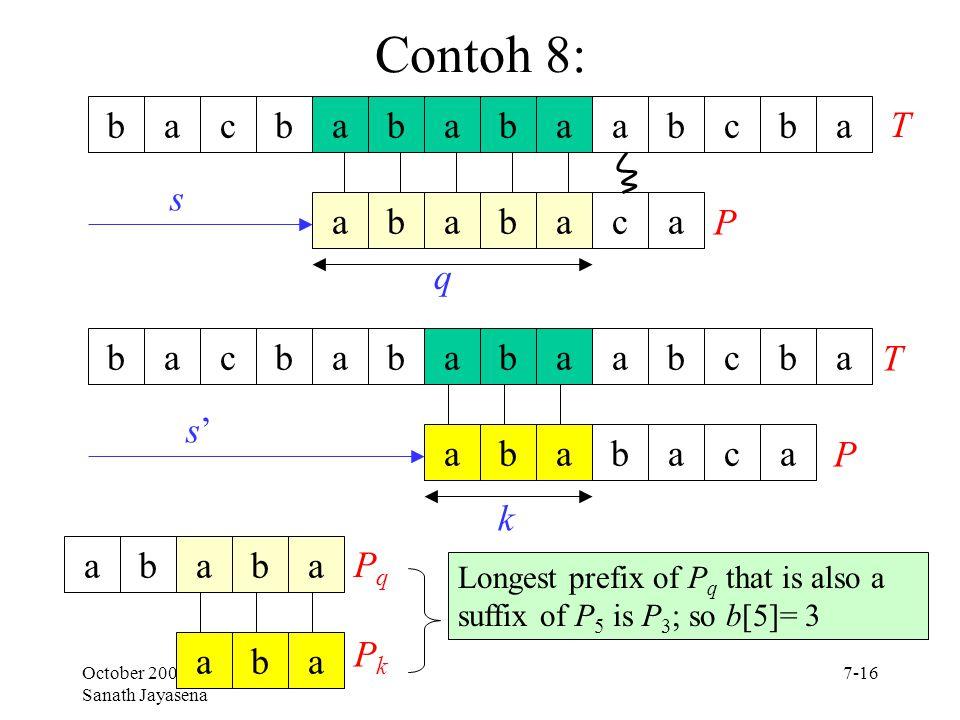 October 2003 Sanath Jayasena 7-16 Contoh 8: bacbababaabcba ababaca bacbababaabcba ababaca T P s s's' T P q k ababa aba PqPq PkPk Longest prefix of P q