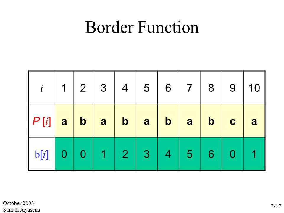 October 2003 Sanath Jayasena 7-17 Border Function i 12345678910 P [ i ]ababababca b[i]b[i]0012345601