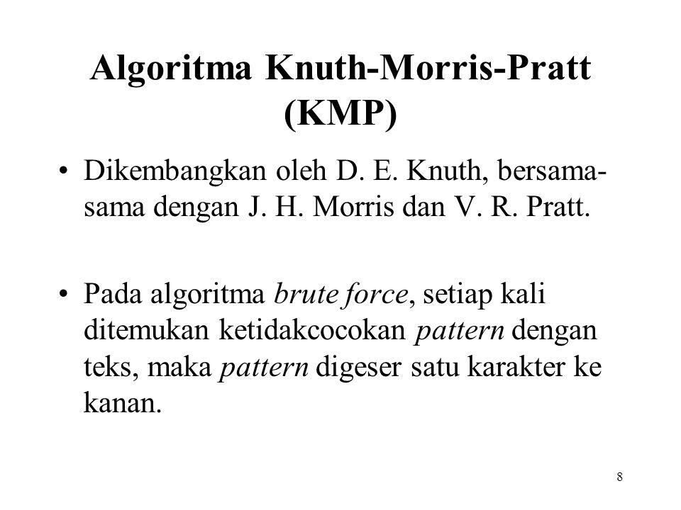 8 Algoritma Knuth-Morris-Pratt (KMP) Dikembangkan oleh D. E. Knuth, bersama- sama dengan J. H. Morris dan V. R. Pratt. Pada algoritma brute force, set