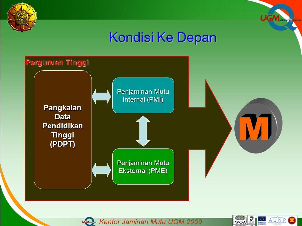 Kondisi Ke Depan Perguruan Tinggi Penjaminan Mutu Internal (PMI) Penjaminan Mutu Eksternal (PME) Pangkalan Data Pendidikan Tinggi (PDPT)