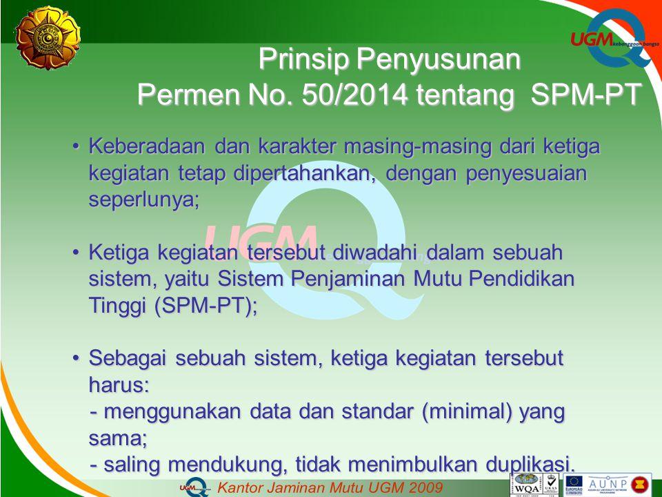 Prinsip Penyusunan Permen No. 50/2014 tentang SPM-PT Keberadaan dan karakter masing-masing dari ketigaKeberadaan dan karakter masing-masing dari ketig