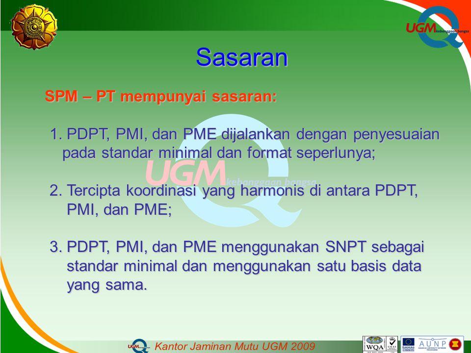 Sasaran SPM – PT mempunyai sasaran: SPM – PT mempunyai sasaran: 1. PDPT, PMI, dan PME dijalankan dengan penyesuaian pada standar minimal dan format se