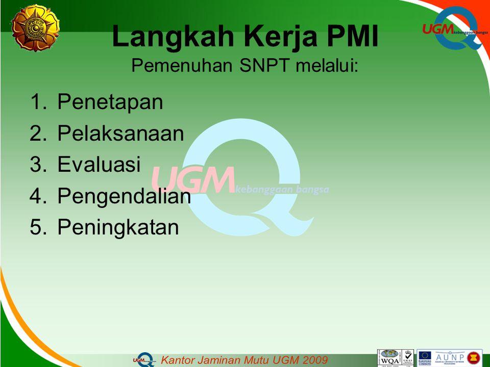 Langkah Kerja PMI Pemenuhan SNPT melalui: 1.Penetapan 2.Pelaksanaan 3.Evaluasi 4.Pengendalian 5.Peningkatan