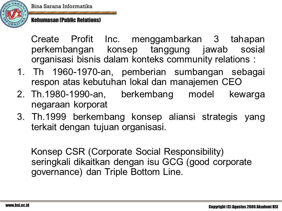 5.Prinsip Good Corporate Governance yang paling relevan dengan konsep CSR adalah: a.Accountability b.Responsibility c.Independency d.Fairness