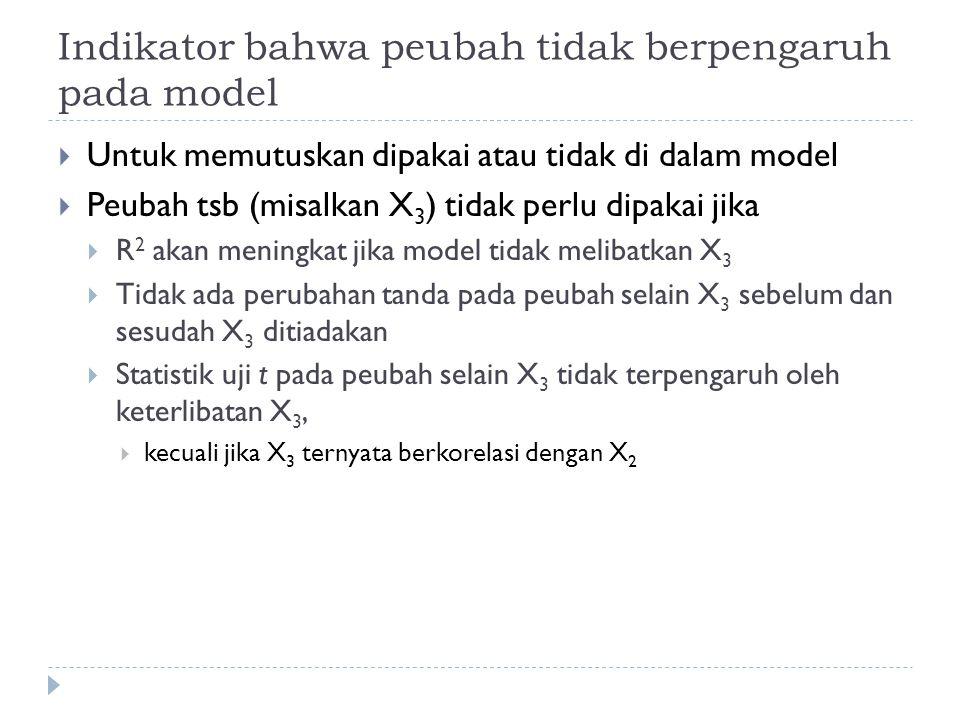 Indikator bahwa peubah tidak berpengaruh pada model  Untuk memutuskan dipakai atau tidak di dalam model  Peubah tsb (misalkan X 3 ) tidak perlu dipakai jika  R 2 akan meningkat jika model tidak melibatkan X 3  Tidak ada perubahan tanda pada peubah selain X 3 sebelum dan sesudah X 3 ditiadakan  Statistik uji t pada peubah selain X 3 tidak terpengaruh oleh keterlibatan X 3,  kecuali jika X 3 ternyata berkorelasi dengan X 2