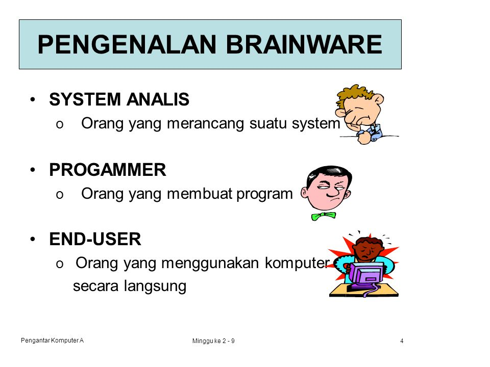 Pengantar Komputer A Minggu ke 2 - 94 SYSTEM ANALIS o Orang yang merancang suatu system PROGAMMER o Orang yang membuat program END-USER o Orang yang menggunakan komputer secara langsung PENGENALAN BRAINWARE