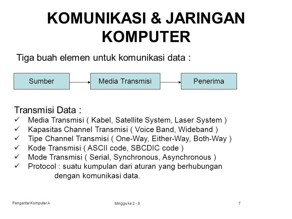 Pengantar Komputer A Minggu ke 2 - 97 KOMUNIKASI & JARINGAN KOMPUTER SumberPenerimaMedia Transmisi Tiga buah elemen untuk komunikasi data : Transmisi Data : Media Transmisi ( Kabel, Satellite System, Laser System ) Kapasitas Channel Transmisi ( Voice Band, Wideband ) Tipe Channel Transmisi ( One-Way, Either-Way, Both-Way ) Kode Transmisi ( ASCII code, SBCDIC code ) Mode Transmisi ( Serial, Synchronous, Asynchronous ) Protocol : suatu kumpulan dari aturan yang berhubungan dengan komunikasi data.