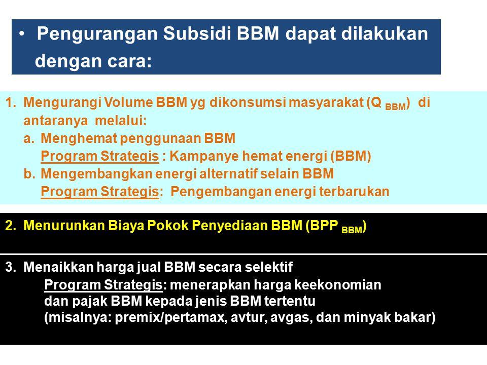 Pengurangan Subsidi BBM dapat dilakukan dengan cara: 1.Mengurangi Volume BBM yg dikonsumsi masyarakat (Q BBM ) di antaranya melalui: a.Menghemat pengg