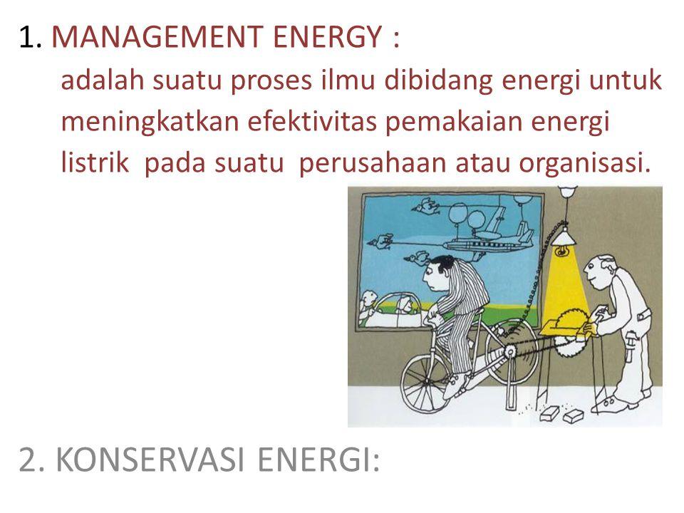 adalah suatu proses ilmu dibidang energi untuk meningkatkan efektivitas pemakaian energi listrik pada suatu perusahaan atau organisasi. 2. KONSERVASI