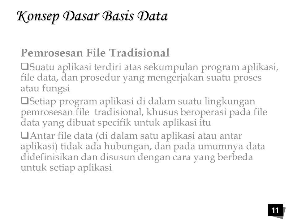 11 Konsep Dasar Basis Data Pemrosesan File Tradisional  Suatu aplikasi terdiri atas sekumpulan program aplikasi, file data, dan prosedur yang mengerj