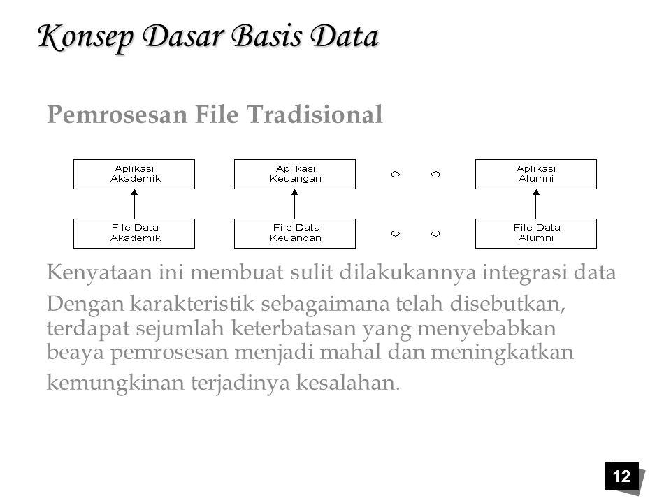 12 Konsep Dasar Basis Data Pemrosesan File Tradisional Kenyataan ini membuat sulit dilakukannya integrasi data Dengan karakteristik sebagaimana telah