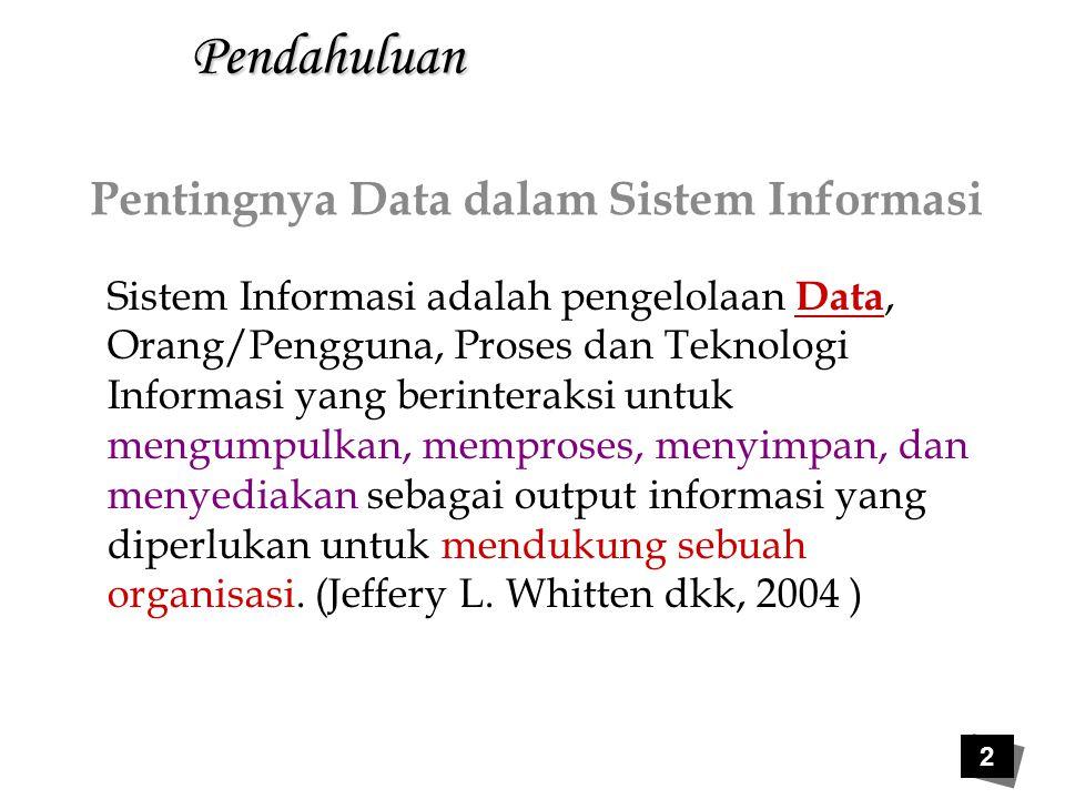 Pentingnya Data dalam Sistem InformasiPendahuluan Sistem Informasi adalah pengelolaan Data, Orang/Pengguna, Proses dan Teknologi Informasi yang berint