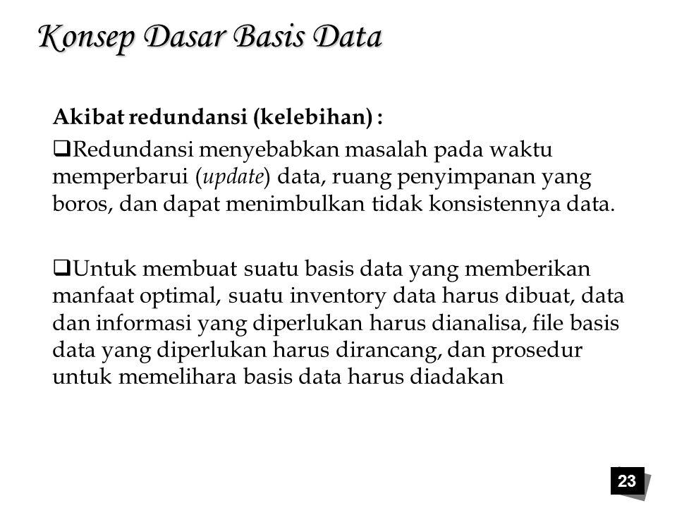 23 Konsep Dasar Basis Data Akibat redundansi (kelebihan) :  Redundansi menyebabkan masalah pada waktu memperbarui ( update ) data, ruang penyimpanan