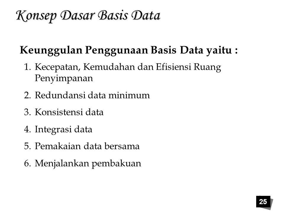 25 Konsep Dasar Basis Data Keunggulan Penggunaan Basis Data yaitu : 1.Kecepatan, Kemudahan dan Efisiensi Ruang Penyimpanan 2.Redundansi data minimum 3