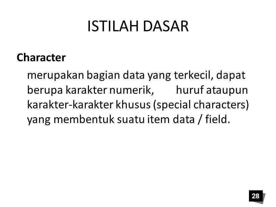 ISTILAH DASAR Character merupakan bagian data yang terkecil, dapat berupa karakter numerik, huruf ataupun karakter-karakter khusus (special characters