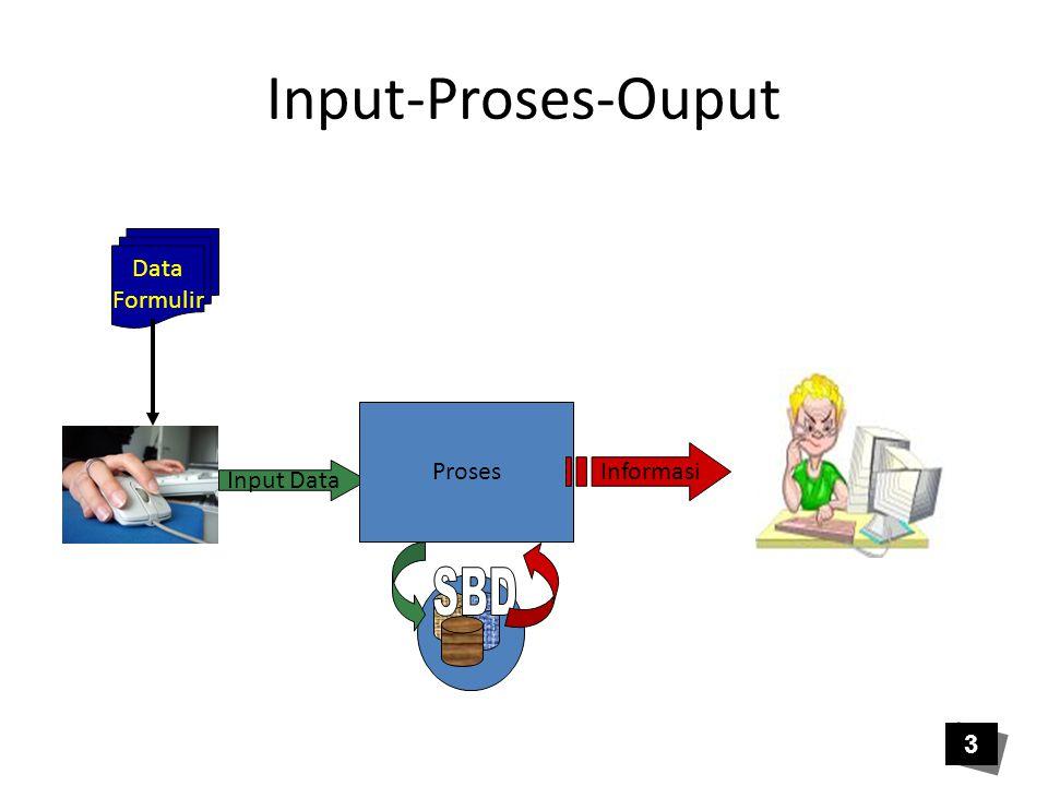 Input-Proses-Ouput Input Data Data Formulir Proses Informasi 3