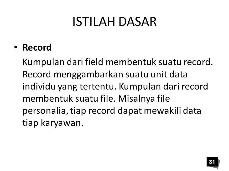 ISTILAH DASAR Record Kumpulan dari field membentuk suatu record. Record menggambarkan suatu unit data individu yang tertentu. Kumpulan dari record mem
