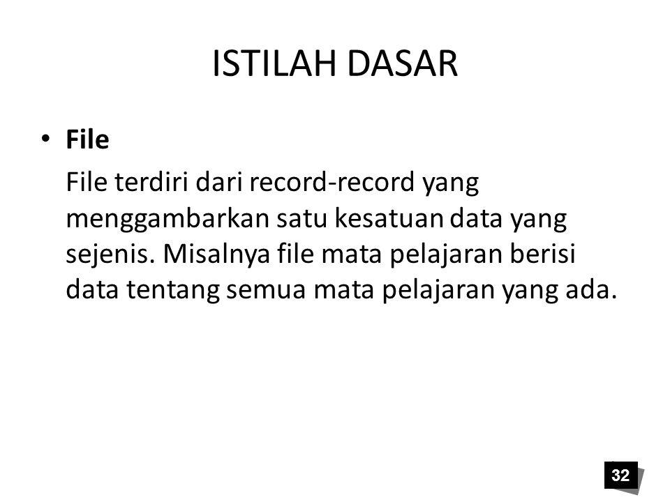 ISTILAH DASAR File File terdiri dari record-record yang menggambarkan satu kesatuan data yang sejenis. Misalnya file mata pelajaran berisi data tentan