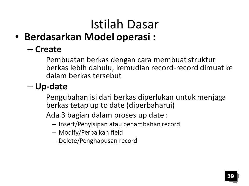 Istilah Dasar Berdasarkan Model operasi : – Create Pembuatan berkas dengan cara membuat struktur berkas lebih dahulu, kemudian record-record dimuat ke