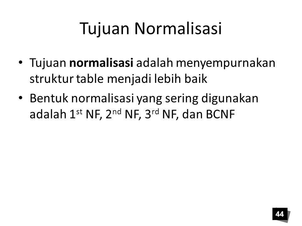 Tujuan Normalisasi Tujuan normalisasi adalah menyempurnakan struktur table menjadi lebih baik Bentuk normalisasi yang sering digunakan adalah 1 st NF,