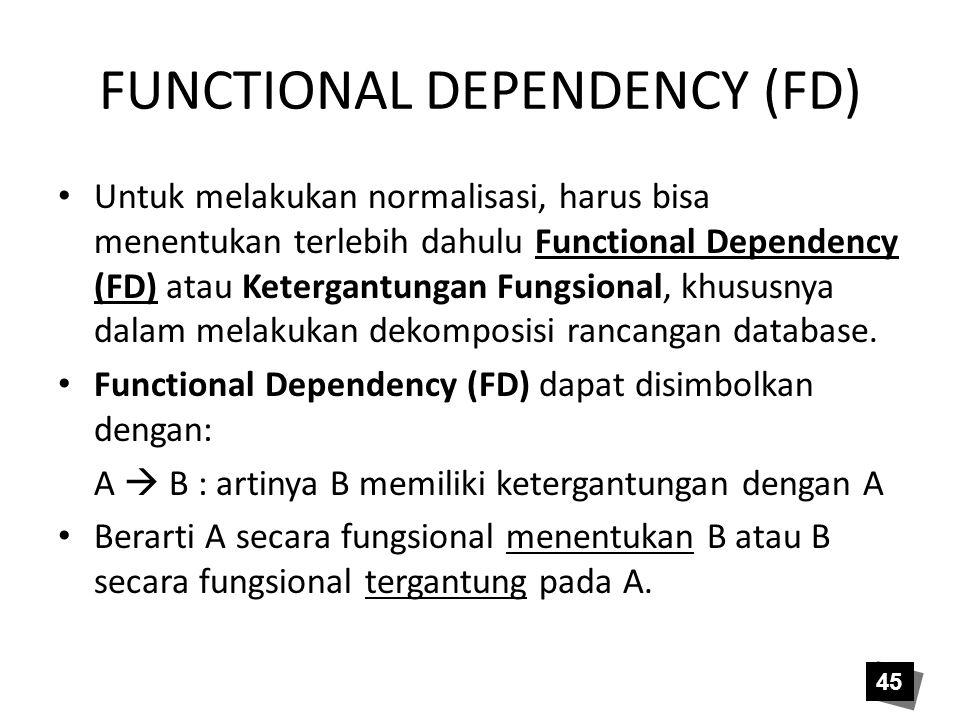 FUNCTIONAL DEPENDENCY (FD) Untuk melakukan normalisasi, harus bisa menentukan terlebih dahulu Functional Dependency (FD) atau Ketergantungan Fungsiona