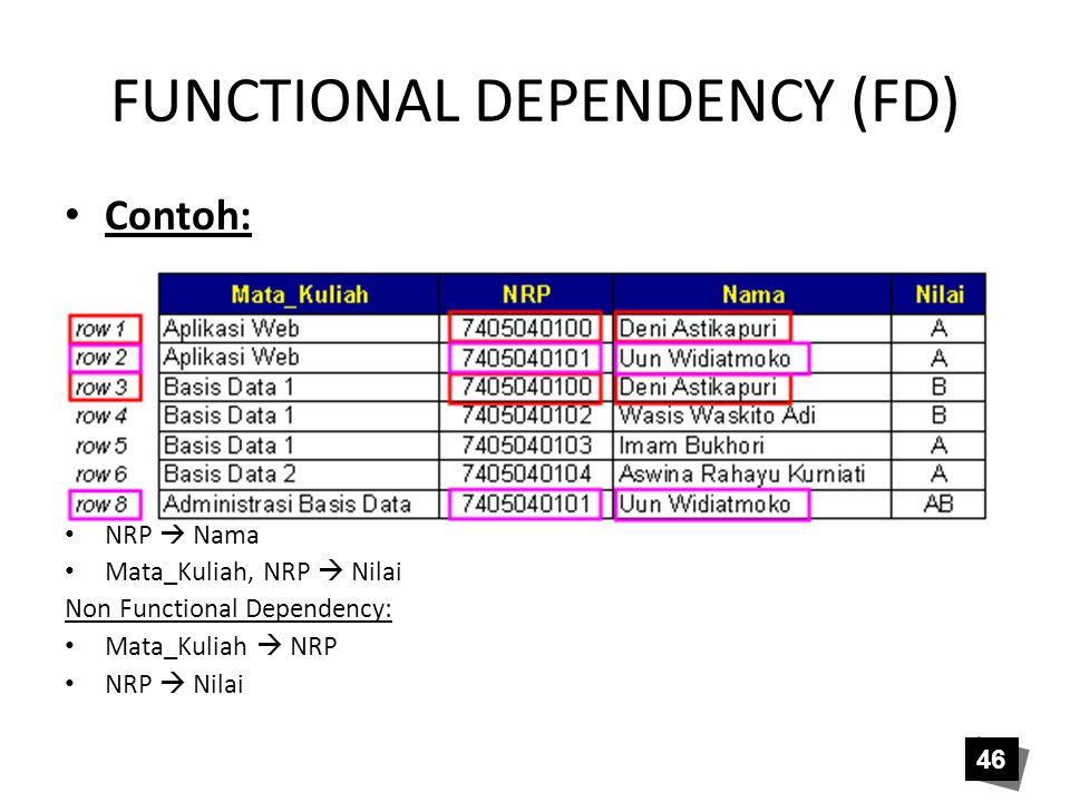 FUNCTIONAL DEPENDENCY (FD) Contoh: Functional Dependency: NRP  Nama Mata_Kuliah, NRP  Nilai Non Functional Dependency: Mata_Kuliah  NRP NRP  Nilai