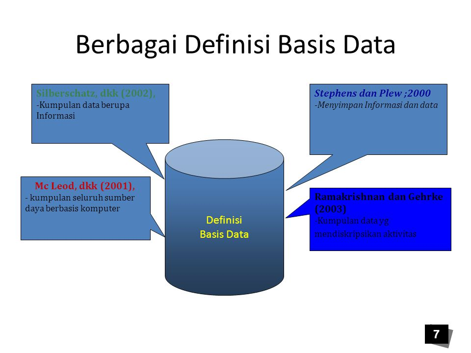 Istilah Dasar – Foreign key Field yang bukan key, tetapi adalah key pada file yang lain.
