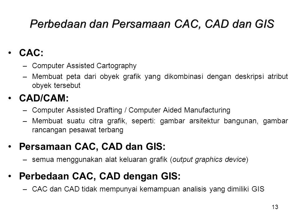 13 Perbedaan dan Persamaan CAC, CAD dan GIS CAC: –Computer Assisted Cartography –Membuat peta dari obyek grafik yang dikombinasi dengan deskripsi atribut obyek tersebut CAD/CAM: –Computer Assisted Drafting / Computer Aided Manufacturing –Membuat suatu citra grafik, seperti: gambar arsitektur bangunan, gambar rancangan pesawat terbang Persamaan CAC, CAD dan GIS: –semua menggunakan alat keluaran grafik (output graphics device) Perbedaan CAC, CAD dengan GIS: –CAC dan CAD tidak mempunyai kemampuan analisis yang dimiliki GIS