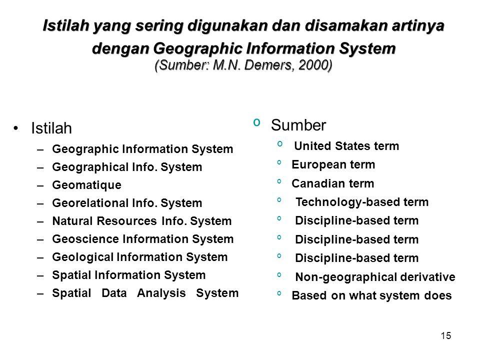 15 Istilah yang sering digunakan dan disamakan artinya dengan Geographic Information System (Sumber: M.N.