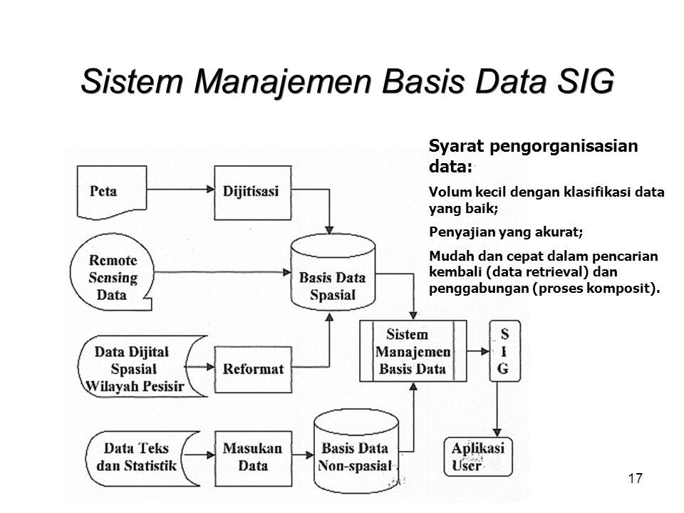 17 Sistem Manajemen Basis Data SIG Syarat pengorganisasian data: Volum kecil dengan klasifikasi data yang baik; Penyajian yang akurat; Mudah dan cepat dalam pencarian kembali (data retrieval) dan penggabungan (proses komposit).