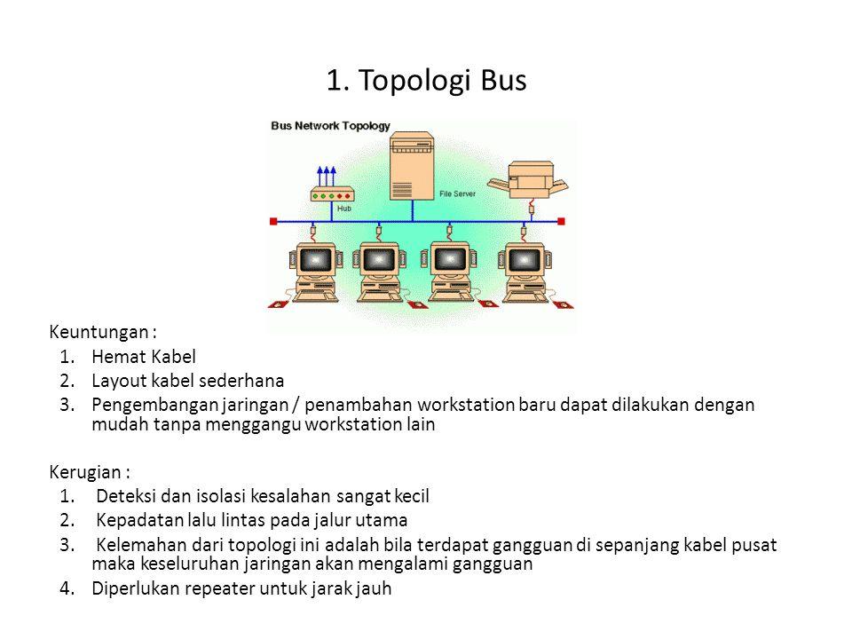 1. Topologi Bus Keuntungan : 1.Hemat Kabel 2.Layout kabel sederhana 3.Pengembangan jaringan / penambahan workstation baru dapat dilakukan dengan mudah