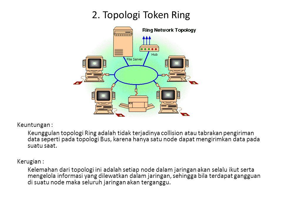2. Topologi Token Ring Keuntungan : Keunggulan topologi Ring adalah tidak terjadinya collision atau tabrakan pengiriman data seperti pada topologi Bus