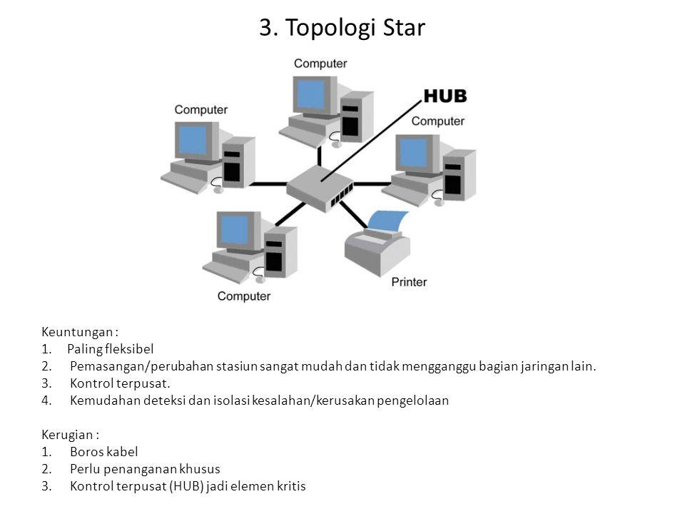 3. Topologi Star Keuntungan : 1.Paling fleksibel 2. Pemasangan/perubahan stasiun sangat mudah dan tidak mengganggu bagian jaringan lain. 3. Kontrol te