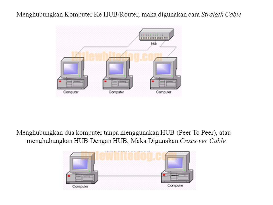 Menghubungkan Komputer Ke HUB/Router, maka digunakan cara Straigth Cable Menghubungkan dua komputer tanpa menggunakan HUB (Peer To Peer), atau menghub