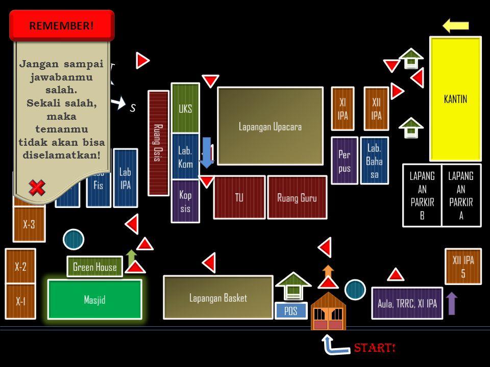 SCHOOL MAP Sopo Ketua kelasmu reekk.SATRIA NINGTYAS Siapa artis di kelasmu.