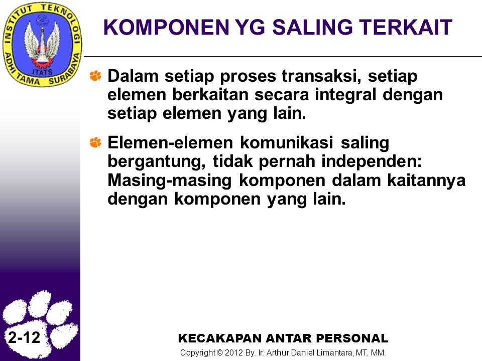 KECAKAPAN ANTAR PERSONAL Copyright © 2012 By. Ir. Arthur Daniel Limantara, MT, MM. 2-12 KOMPONEN YG SALING TERKAIT Dalam setiap proses transaksi, seti