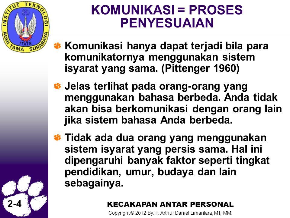 KECAKAPAN ANTAR PERSONAL Copyright © 2012 By. Ir. Arthur Daniel Limantara, MT, MM. 2-4 KOMUNIKASI = PROSES PENYESUAIAN Komunikasi hanya dapat terjadi