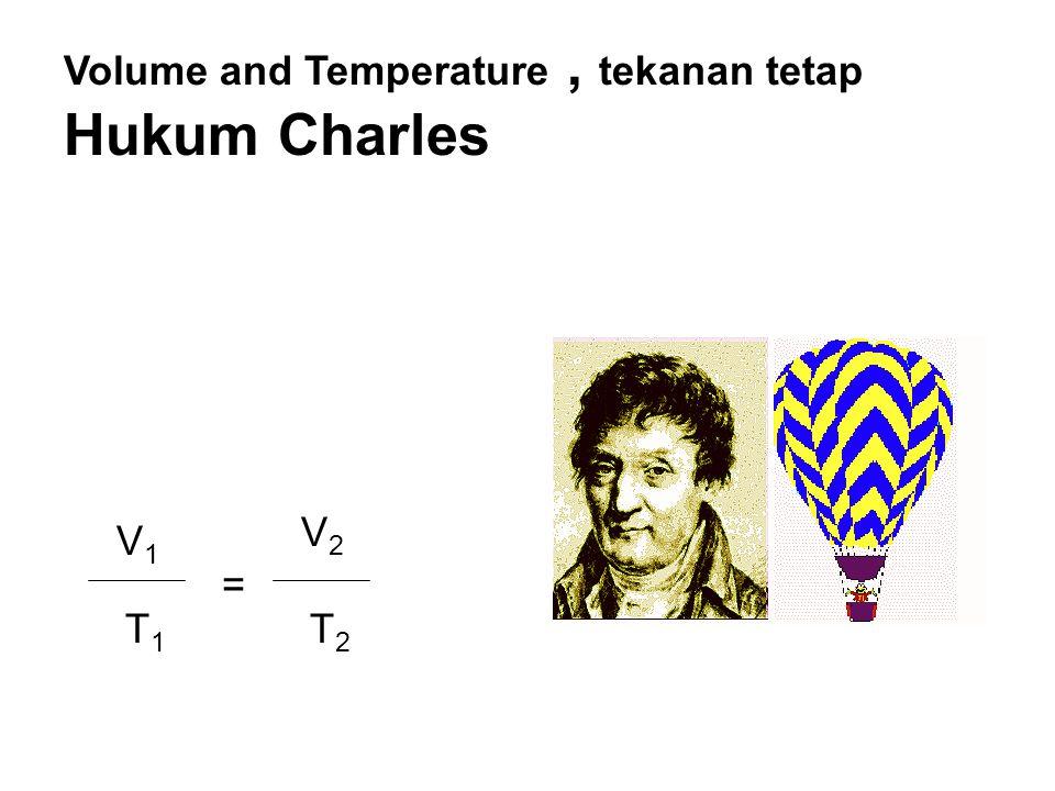Hubungan tekanan dan volume gas Hukum Boyle P 1 V 1 = P 2 V 2
